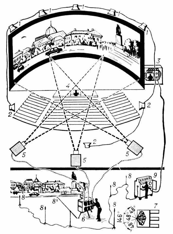Схема съёмки и демонстрации